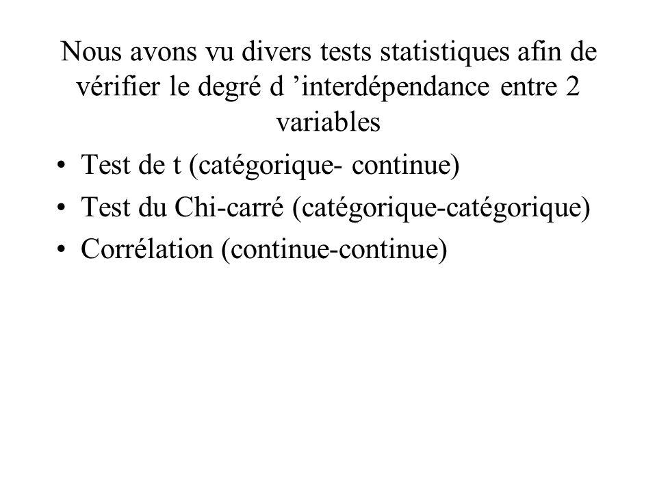 Nous avons vu divers tests statistiques afin de vérifier le degré d 'interdépendance entre 2 variables Test de t (catégorique- continue) Test du Chi-carré (catégorique-catégorique) Corrélation (continue-continue)
