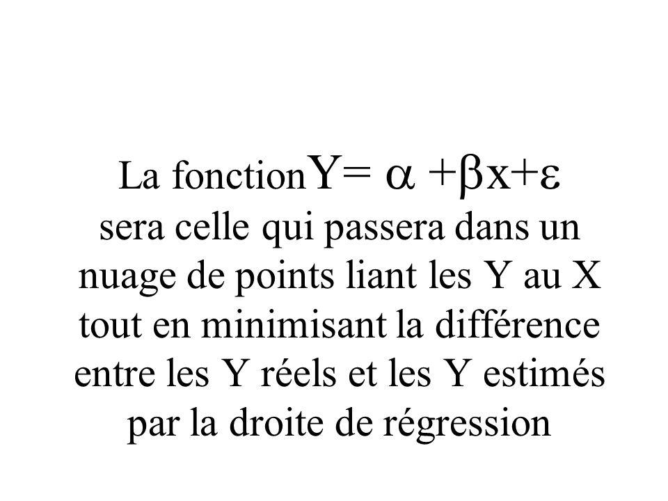 La fonction Y=  +  x+  sera celle qui passera dans un nuage de points liant les Y au X tout en minimisant la différence entre les Y réels et les Y estimés par la droite de régression