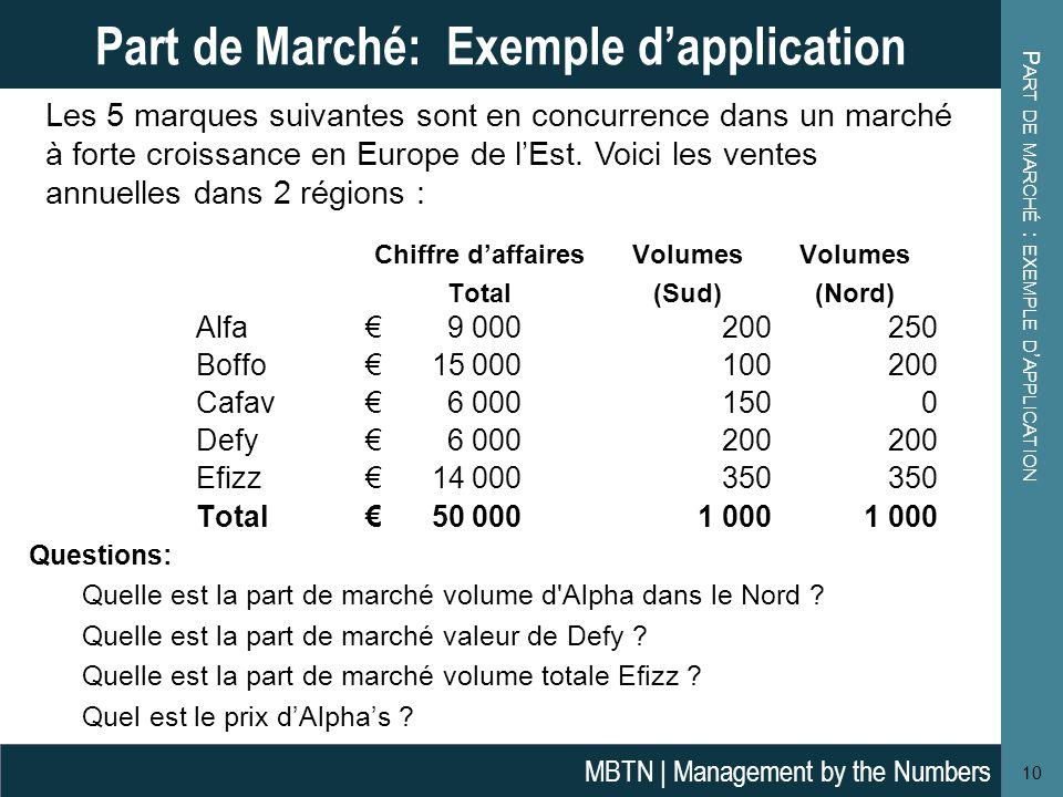 P ART DE MARCHÉ : EXEMPLE D ' APPLICATION 10 Part de Marché: Exemple d'application MBTN | Management by the Numbers Les 5 marques suivantes sont en co
