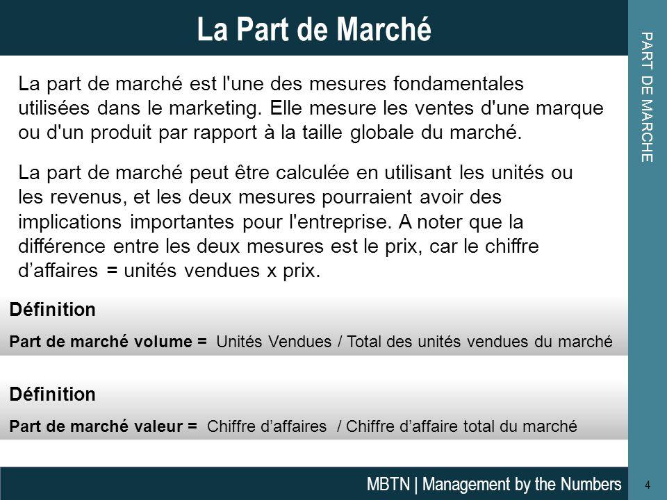 P ART DE MARCHÉ : EXEMPLE D ' APPLICATION 15 Part de Marché: Exemple d'application MBTN | Management by the Numbers Réponses La pénétration de marché dans le Sud= 1000 / 2000 = 50% La pénétration de marché dans le Nord= 1000 / 5000 = 20% La pénétration de marché totale= 2000 / 7000 = 28.6% Chiffre d'affairesVolumes Total(Sud)(Nord) Alfa € 9 000200250 Boffo € 15 000100200 Cafav € 6 0001500 Defy € 6 000200 Efizz € 14 000350 Total € 50 0001 000