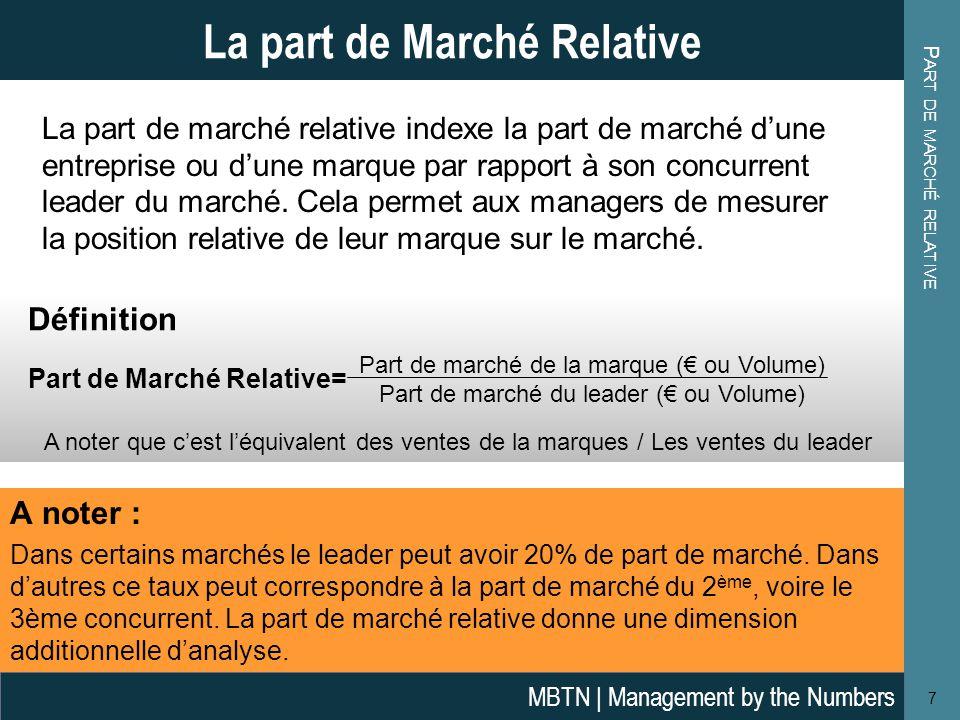 P ART DE MARCHE RELATIVE ( DÉFINITION ALTERNATIVE ) 8 Part de Marché Relative(Définition Alternative ) MBTN | Management by the Numbers A noter que la part de marché relative sera parfois calculée comme une valeur d index de 0 à 1, où 0 est une marque sans aucune vente sur le marché et 1 est la marque ayant la part de marché la plus élevée.