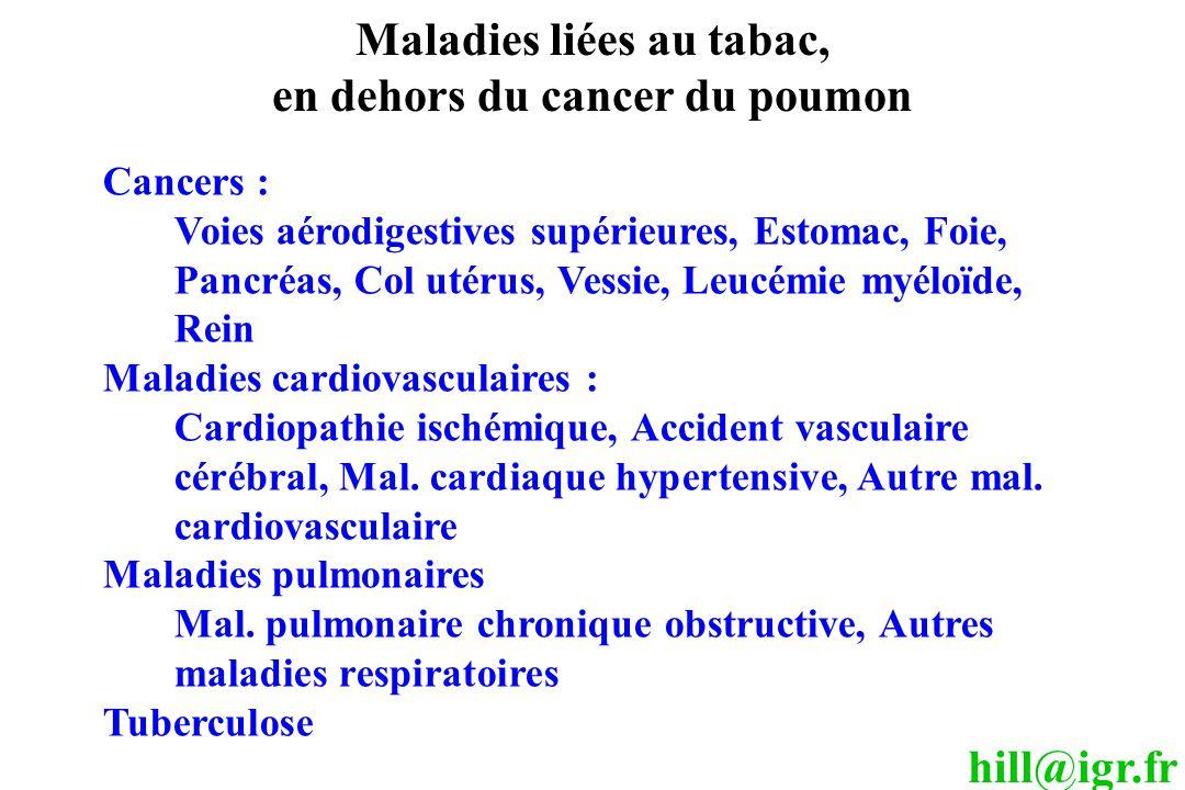 Cancers : Voies aérodigestives supérieures, Estomac, Foie, Pancréas, Col utérus, Vessie, Leucémie myéloïde, Rein Maladies cardiovasculaires : Cardiopathie ischémique, Accident vasculaire cérébral, Mal.