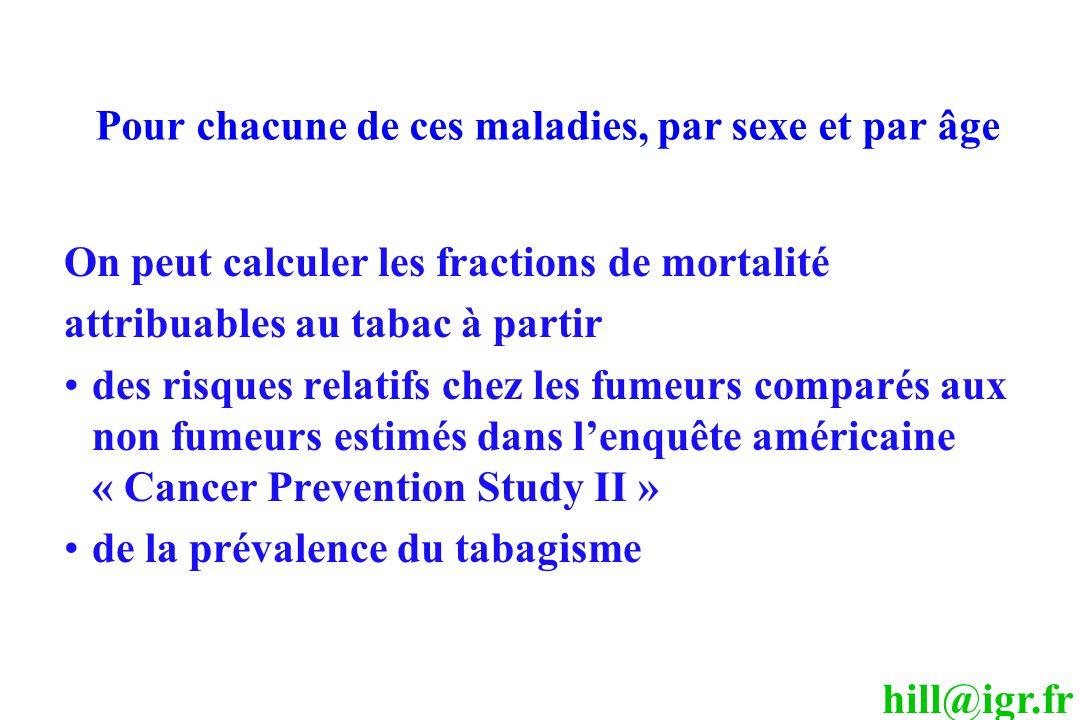 hill@igr.fr Pour chacune de ces maladies, par sexe et par âge On peut calculer les fractions de mortalité attribuables au tabac à partir des risques r