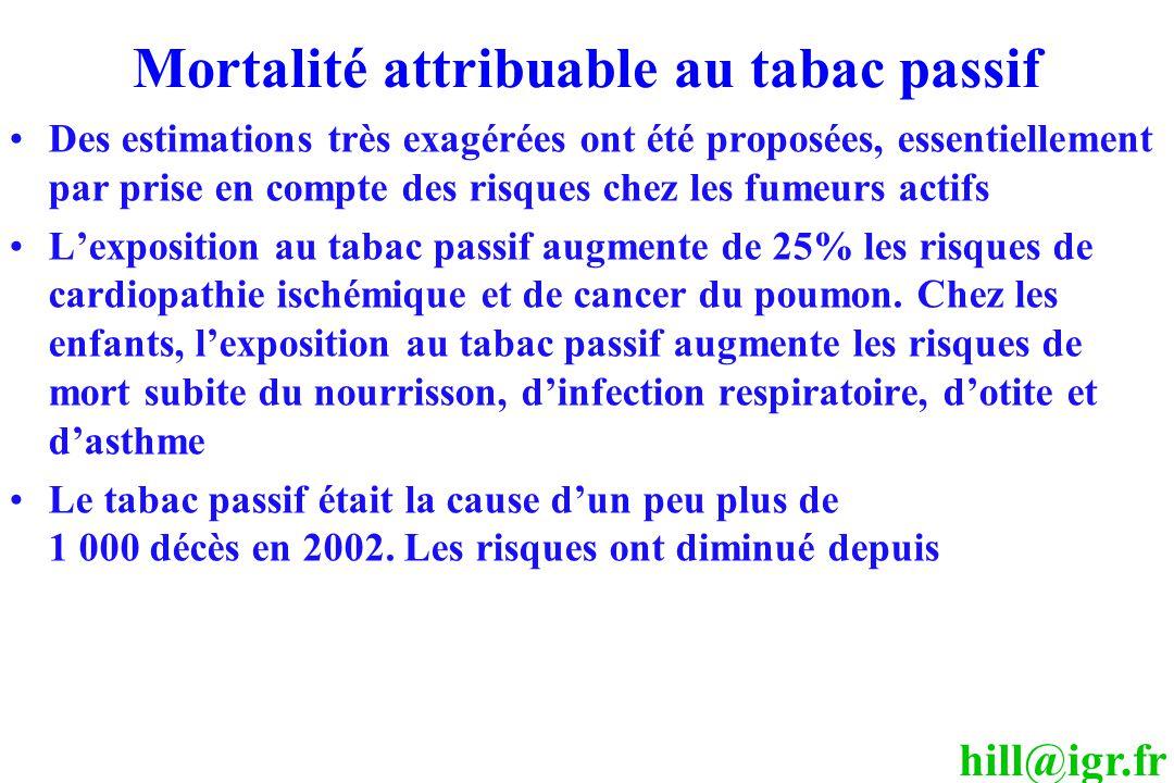 hill@igr.fr Mortalité attribuable au tabac passif Des estimations très exagérées ont été proposées, essentiellement par prise en compte des risques ch