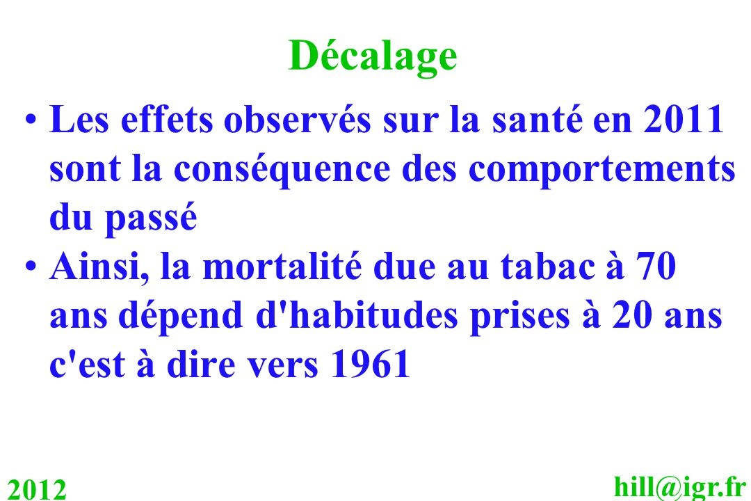 hill@igr.fr 2012 Décalage Les effets observés sur la santé en 2011 sont la conséquence des comportements du passé Ainsi, la mortalité due au tabac à 70 ans dépend d habitudes prises à 20 ans c est à dire vers 1961