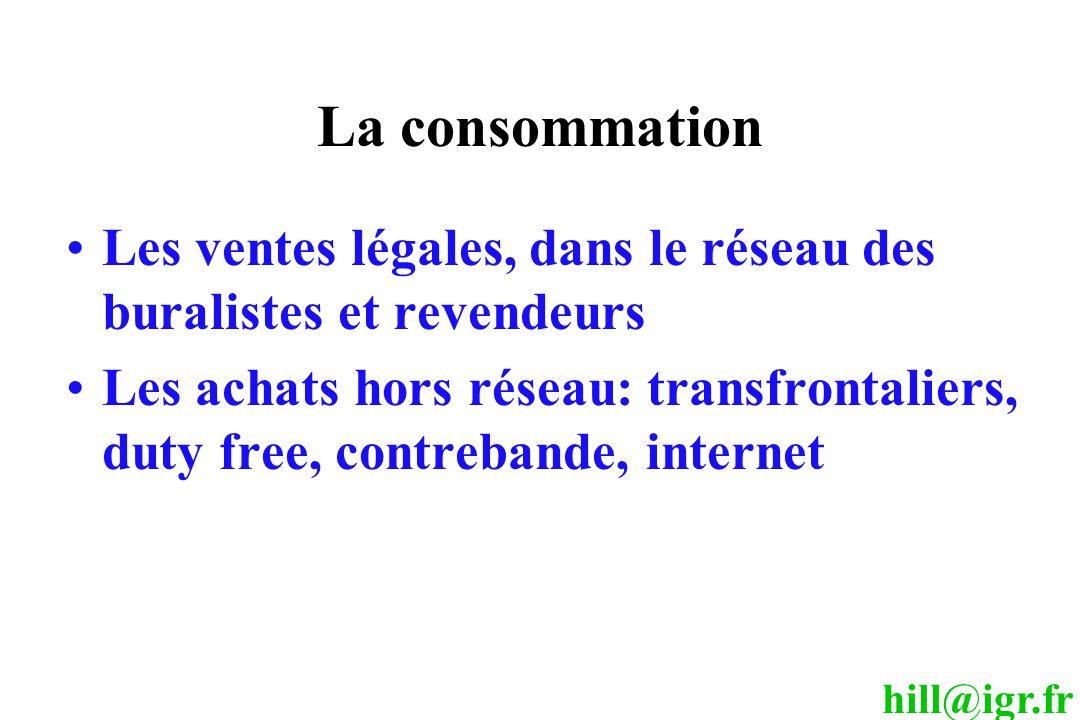 hill@igr.fr La consommation Les ventes légales, dans le réseau des buralistes et revendeurs Les achats hors réseau: transfrontaliers, duty free, contrebande, internet