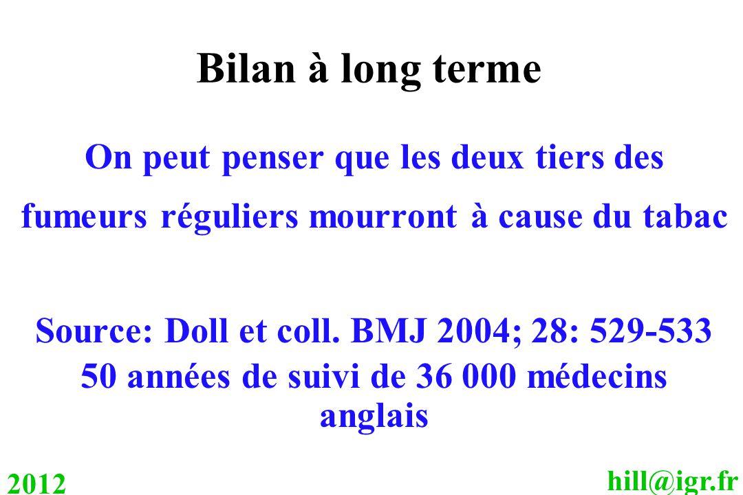 hill@igr.fr 2012 Bilan à long terme On peut penser que les deux tiers des fumeurs réguliers mourront à cause du tabac Source: Doll et coll. BMJ 2004;