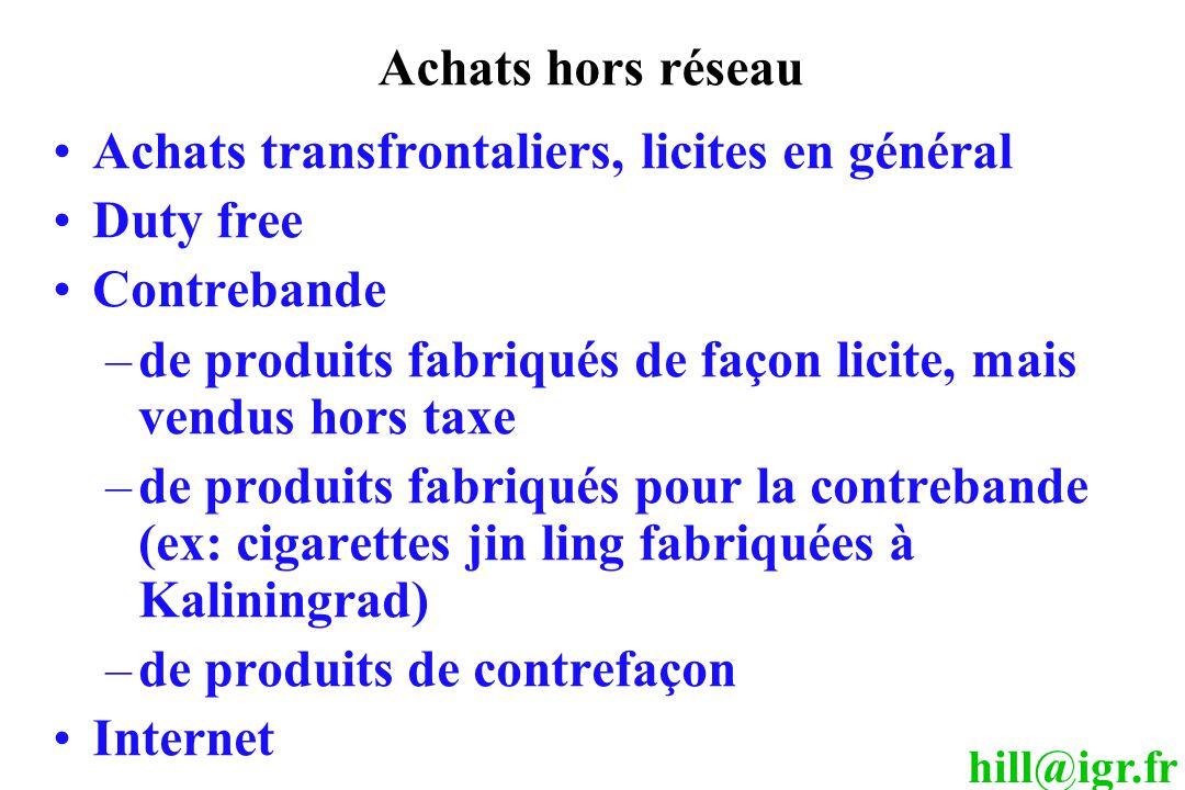 hill@igr.fr Achats hors réseau Achats transfrontaliers, licites en général Duty free Contrebande –de produits fabriqués de façon licite, mais vendus h