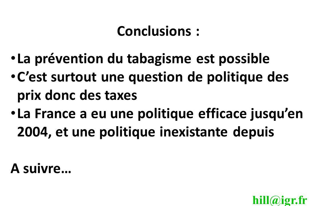 hill@igr.fr Conclusions : La prévention du tabagisme est possible C'est surtout une question de politique des prix donc des taxes La France a eu une politique efficace jusqu'en 2004, et une politique inexistante depuis A suivre…