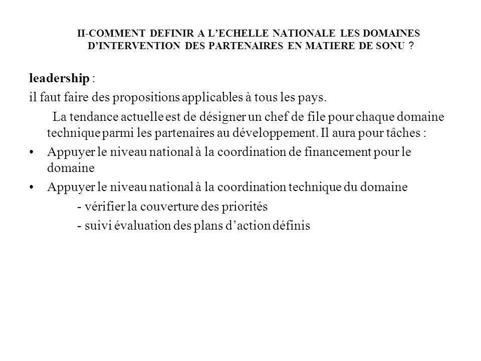 II-COMMENT DEFINIR A L'ECHELLE NATIONALE LES DOMAINES D'INTERVENTION DES PARTENAIRES EN MATIERE DE SONU .