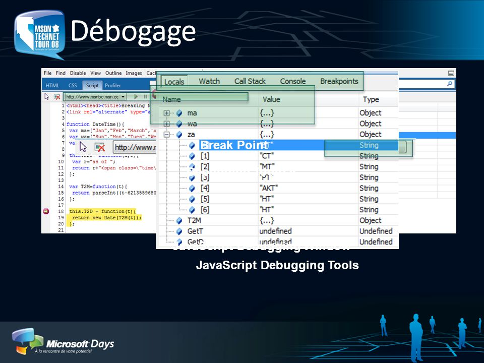 Débogage JavaScript Debugging Tools JavaScript Debugging Window Break Point Debugging Toolbar