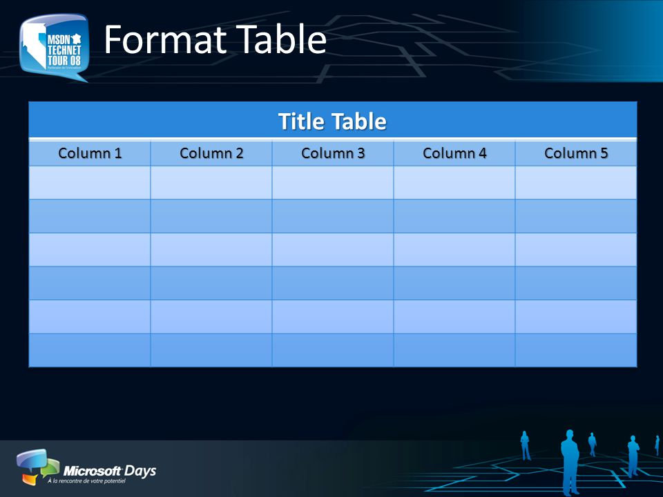 Format Table