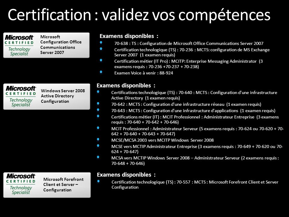 Certification : validez vos compétences Examens disponibles : 70-638 : TS : Configuration de Microsoft Office Communications Server 2007 Certification technologique (TS) : 70-236 : MCTS: configuration de MS Exchange Server 2007 (1 examen requis) Certification métier (IT Pro) : MCITP: Enterprise Messaging Administrator (3 examens requis : 70-236 +70-237 + 70-238) Examen Voice à venir : 88-924 Examens disponibles : Certifications technologique (TS) : 70-640 : MCTS : Configuration d une infrastructure Active Directory (1 examen requis) 70-642 : MCTS : Configuration d une infrastructure réseau (1 examen requis) 70-643 : MCTS : Configuration d une infrastructure d applications (1 examen requis) Certifications métier (IT) : MCIT Professionnel : Administrateur Entreprise (3 examens requis : 70-640 + 70-642 + 70-646) MCIT Professionnel : Administrateur Serveur (5 examens requis : 70-624 ou 70-620 + 70- 642 + 70-640 + 70-643 + 70-647) MCSE/MCSA 2003 vers MCITP Windows Server 2008 MCSE vers MCTIP Administrateur Entreprise (3 examens requis : 70-649 + 70-620 ou 70- 624 + 70-647) MCSA vers MCTIP Windows Server 2008 – Administrateur Serveur (2 examens requis : 70-648 + 70-646) Examens disponibles : Certification technologique (TS) : 70-557 : MCTS : Microsoft Forefront Client et Server Configuration Microsoft Configuration Office Communications Server 2007 Windows Server 2008 Active Directory Configuration Microsoft Forefront Client et Server – Configuration