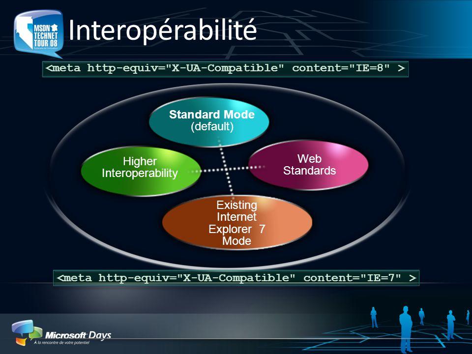 Modes de compatibilité