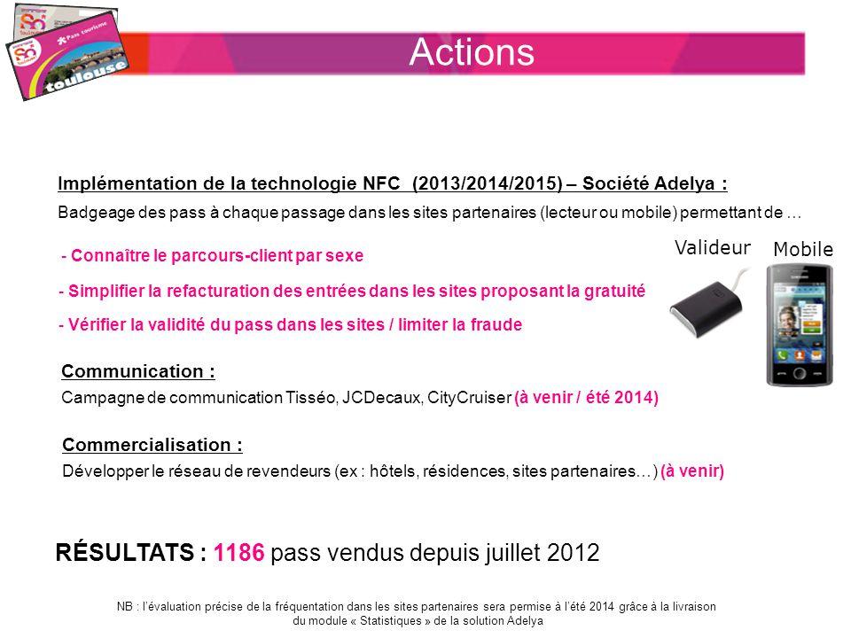 Implémentation de la technologie NFC (2013/2014/2015) – Société Adelya : Badgeage des pass à chaque passage dans les sites partenaires (lecteur ou mob