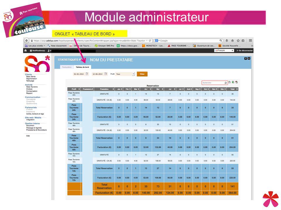 Module administrateur ONGLET « TABLEAU DE BORD » NOM DU PRESTATAIRE