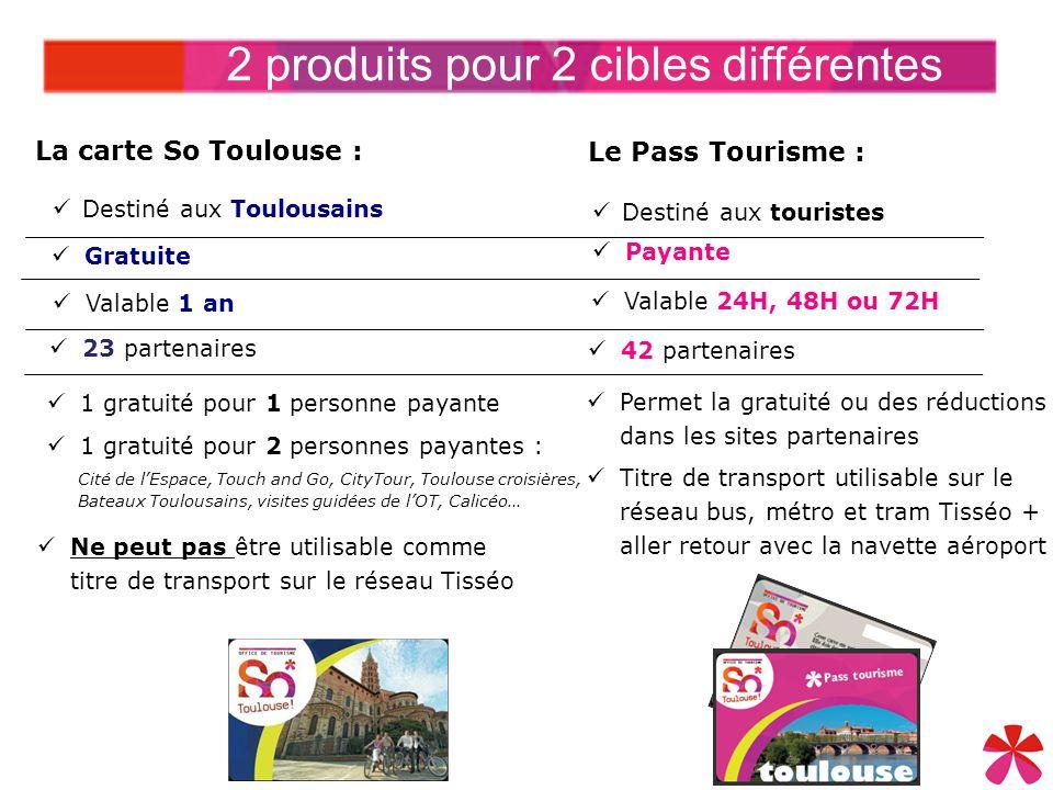 2 produits pour 2 cibles différentes La carte So Toulouse : Le Pass Tourisme : Destiné aux Toulousains 1 gratuité pour 1 personne payante 1 gratuité p