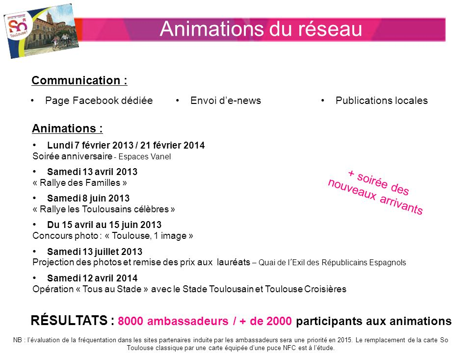RÉSULTATS : 8000 ambassadeurs / + de 2000 participants aux animations Communication : NB : l'évaluation de la fréquentation dans les sites partenaires