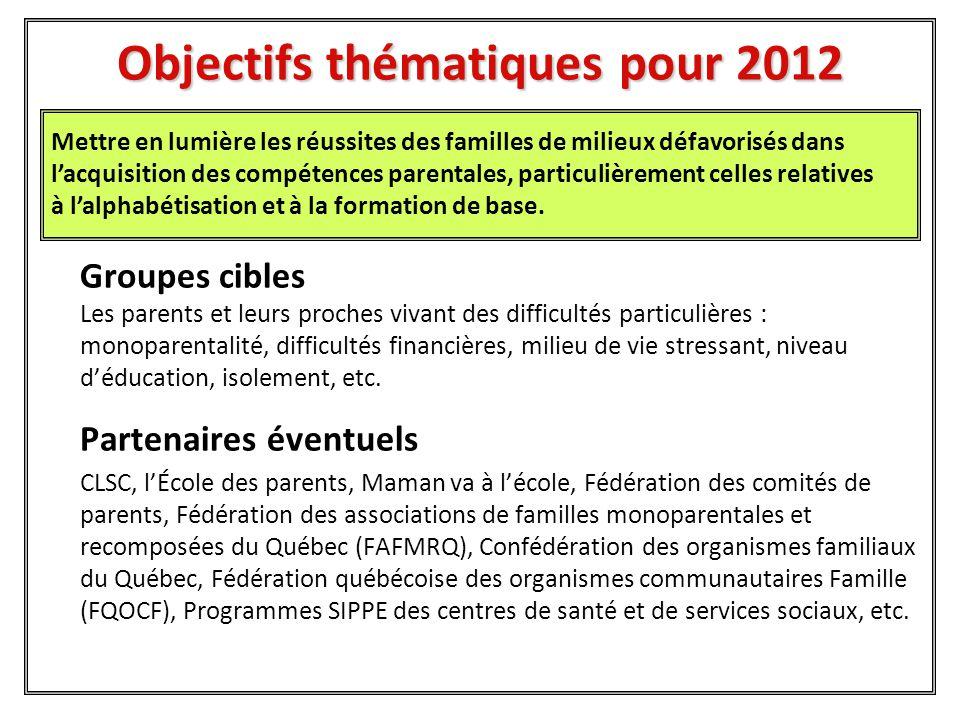Objectifs thématiques pour 2012 Groupes cibles Les travailleuses et les travailleurs, les responsables d'entreprises, les responsables de ressources humaines, les syndicats.