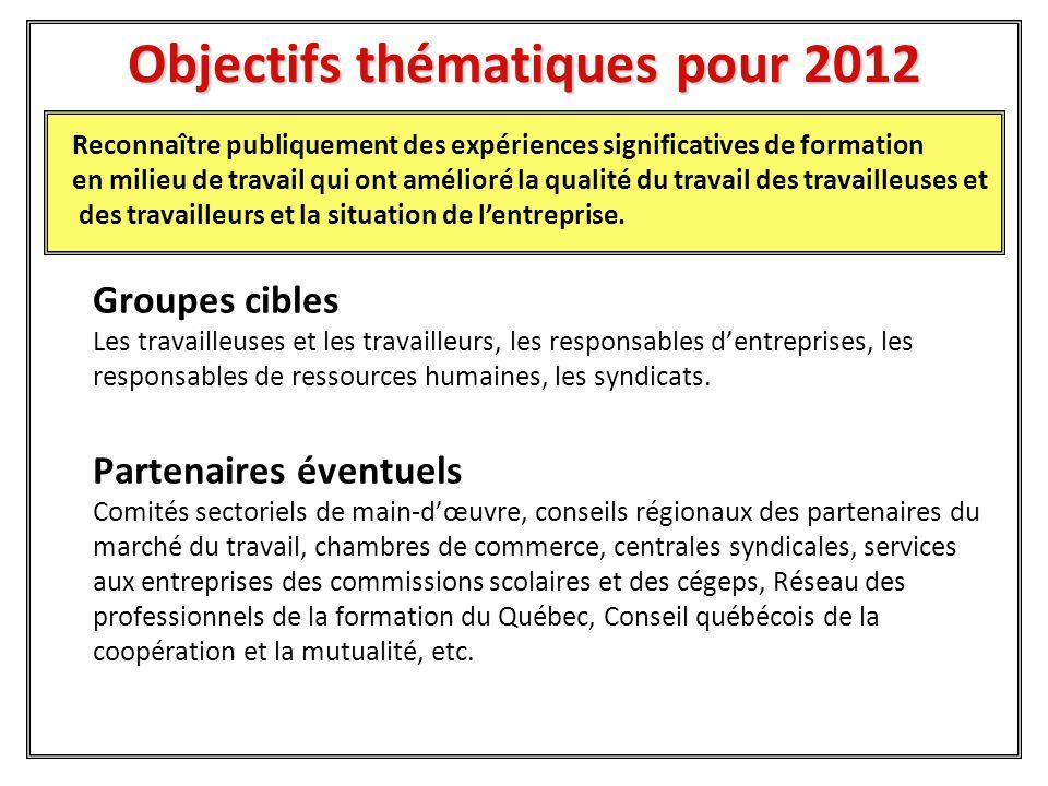 Objectifs thématiques pour 2012 Groupes cibles Les adultes qui suivent une formation dans la sphère de la participation citoyenne et le grand public.
