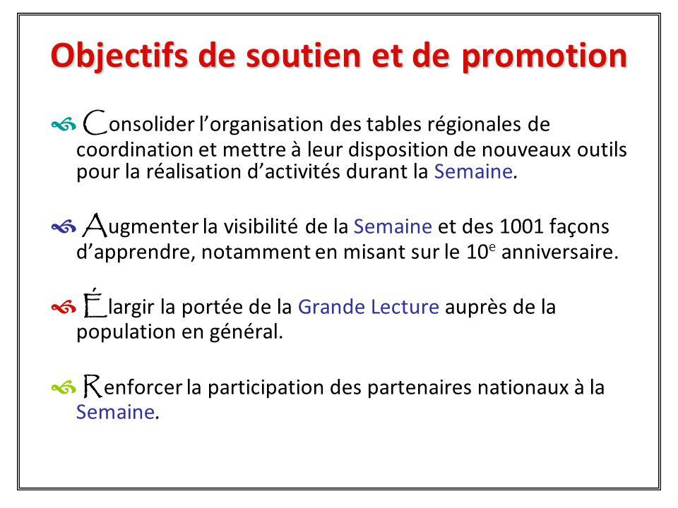 L'organisation de la Semaine Partenaires nationaux Tables régionales de coordination Collectif CNCS CA ICÉA Comité interministériel