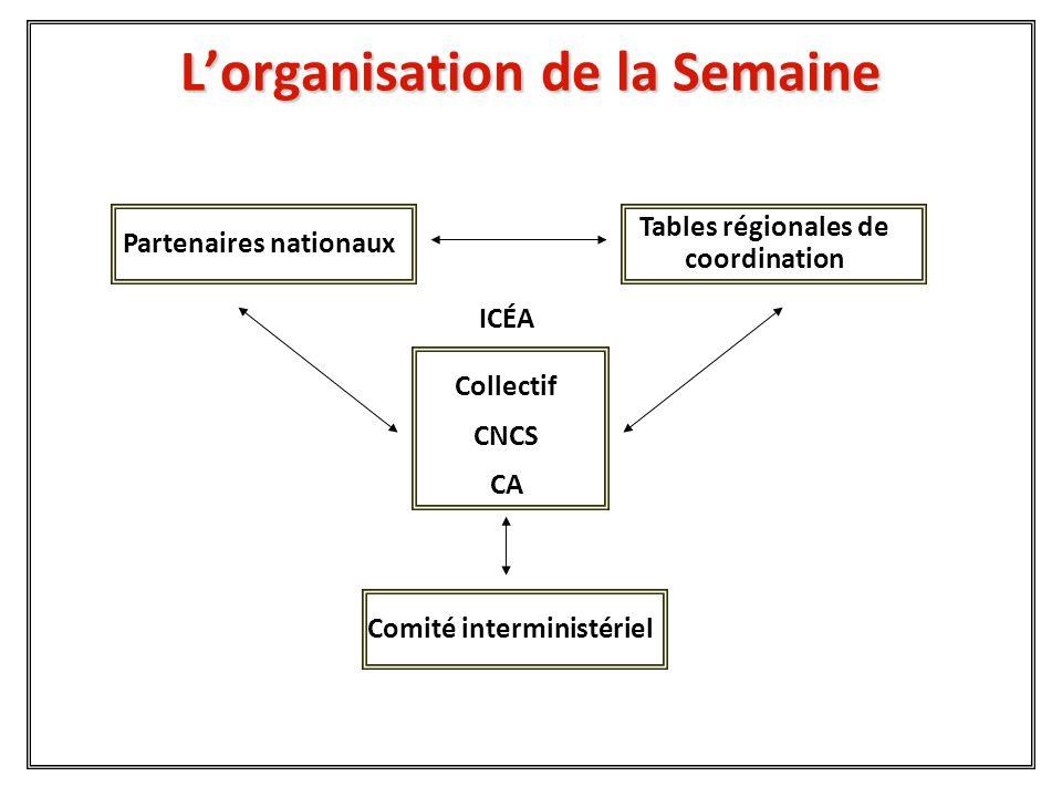 Les activités Activité nationale Activité ayant un rayonnement essentiellement au niveau régional.