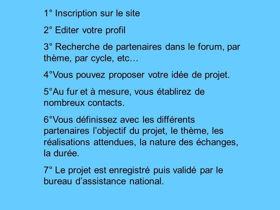 1° Inscription sur le site 2° Editer votre profil 3° Recherche de partenaires dans le forum, par thème, par cycle, etc… 4°Vous pouvez proposer votre idée de projet.