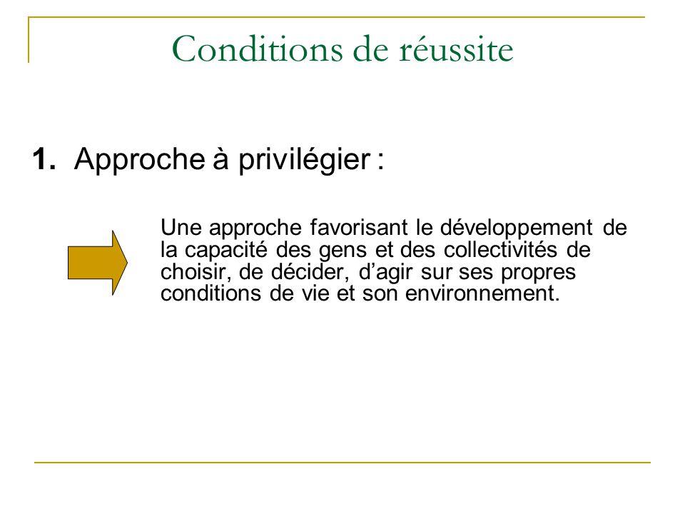 Conditions de réussite 1.Approche à privilégier : Une approche favorisant le développement de la capacité des gens et des collectivités de choisir, de