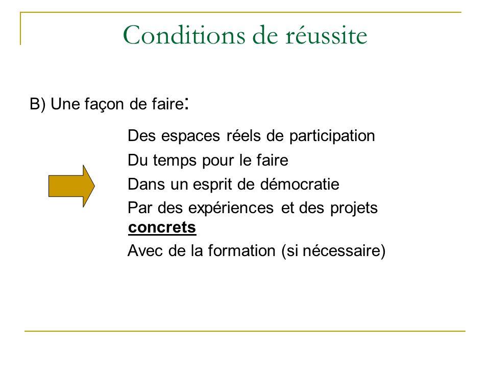 Conditions de réussite B) Une façon de faire : Des espaces réels de participation Du temps pour le faire Dans un esprit de démocratie Par des expérien