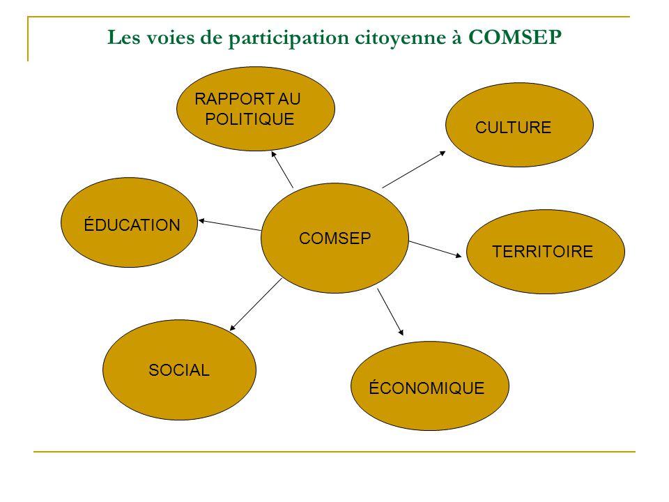 Les voies de participation citoyenne à COMSEP COMSEP CULTURE TERRITOIRE ÉCONOMIQUE SOCIAL ÉDUCATION RAPPORT AU POLITIQUE