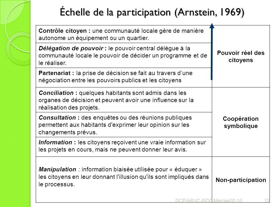 Échelle de la participation (Arnstein, 1969) Contrôle citoyen : une communauté locale gère de manière autonome un équipement ou un quartier.