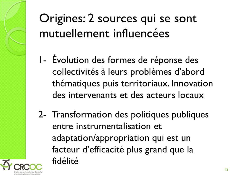 Origines: 2 sources qui se sont mutuellement influencées 1-Évolution des formes de réponse des collectivités à leurs problèmes d'abord thématiques puis territoriaux.