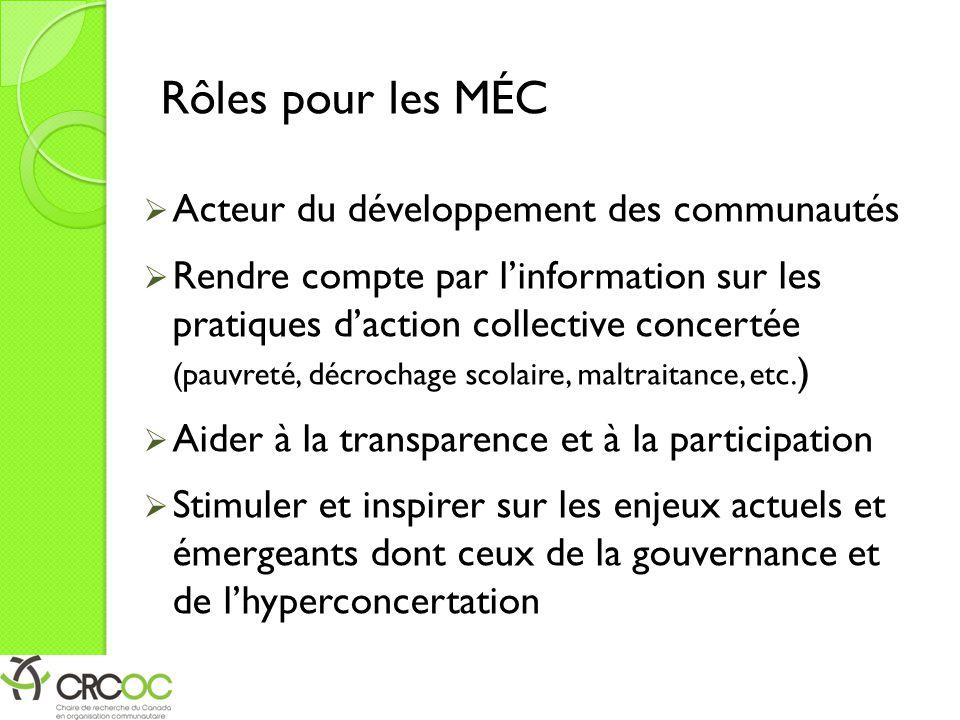 Rôles pour les MÉC  Acteur du développement des communautés  Rendre compte par l'information sur les pratiques d'action collective concertée (pauvreté, décrochage scolaire, maltraitance, etc.