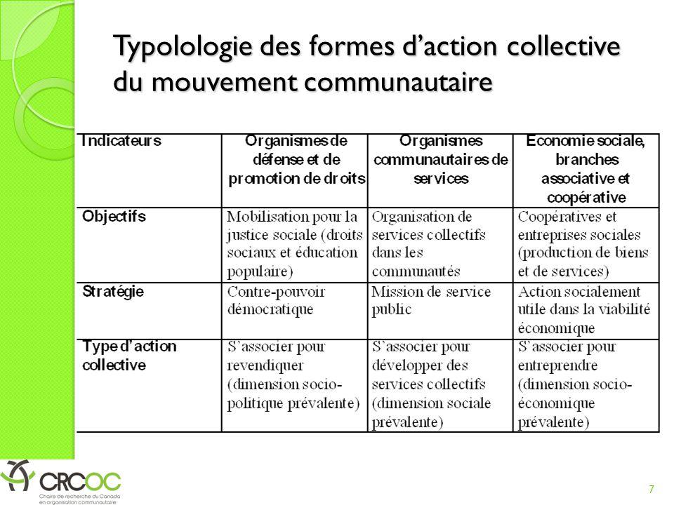 Typolologie des formes d'action collective du mouvement communautaire 7