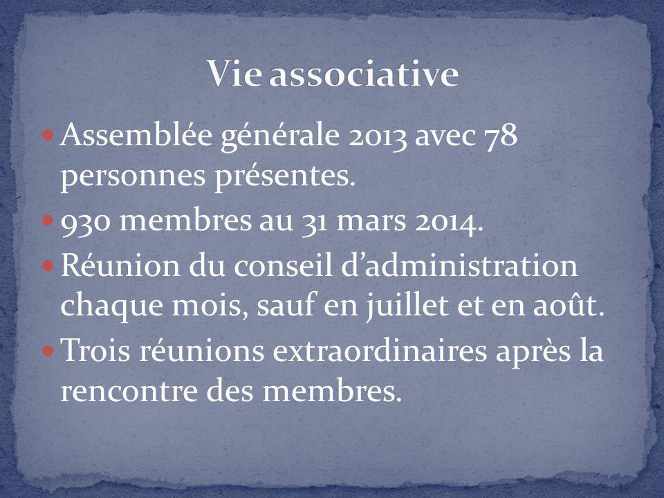 Assemblée générale 2013 avec 78 personnes présentes. 930 membres au 31 mars 2014. Réunion du conseil d'administration chaque mois, sauf en juillet et