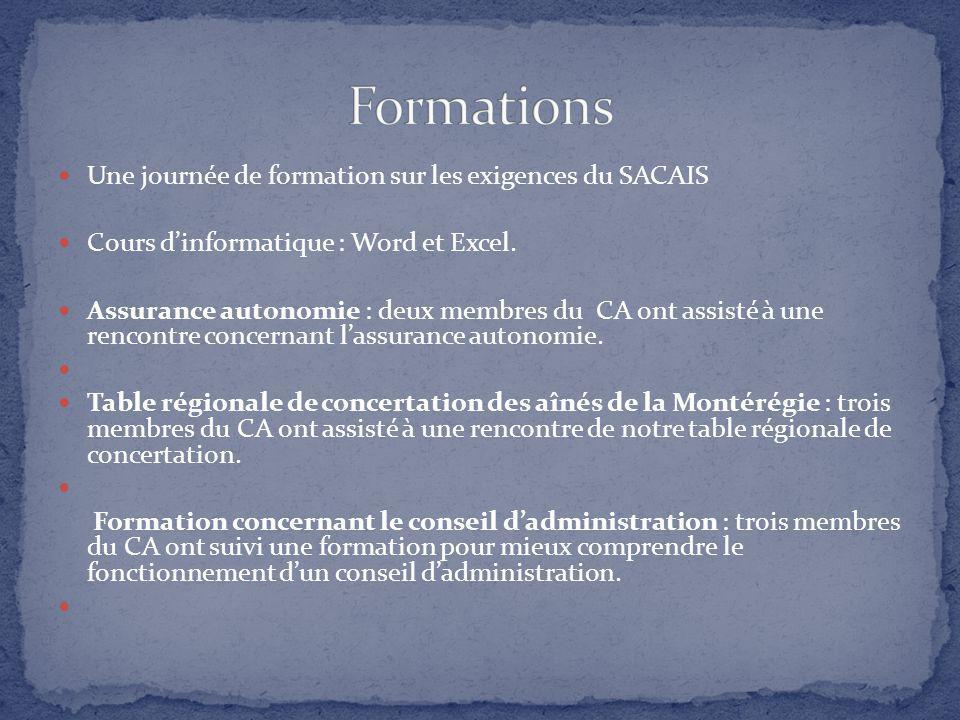 Une journée de formation sur les exigences du SACAIS Cours d'informatique : Word et Excel. Assurance autonomie : deux membres du CA ont assisté à une