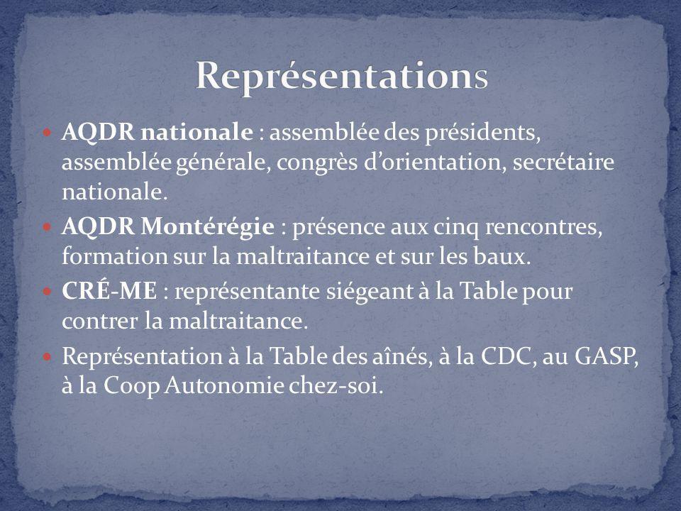 AQDR nationale : assemblée des présidents, assemblée générale, congrès d'orientation, secrétaire nationale. AQDR Montérégie : présence aux cinq rencon