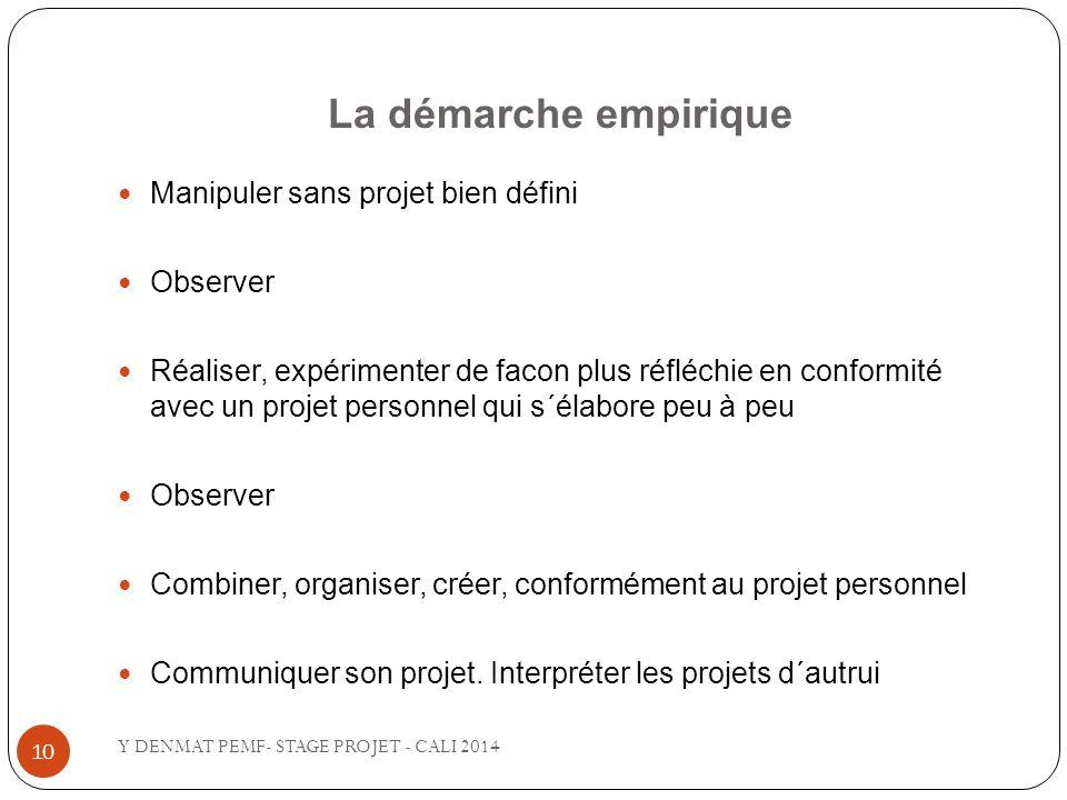 La démarche empirique Manipuler sans projet bien défini Observer Réaliser, expérimenter de facon plus réfléchie en conformité avec un projet personnel