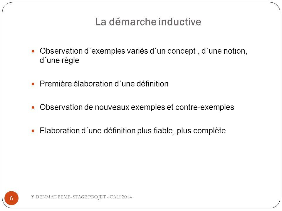 La démarche inductive Observation d´exemples variés d´un concept, d´une notion, d´une règle Première élaboration d´une définition Observation de nouve