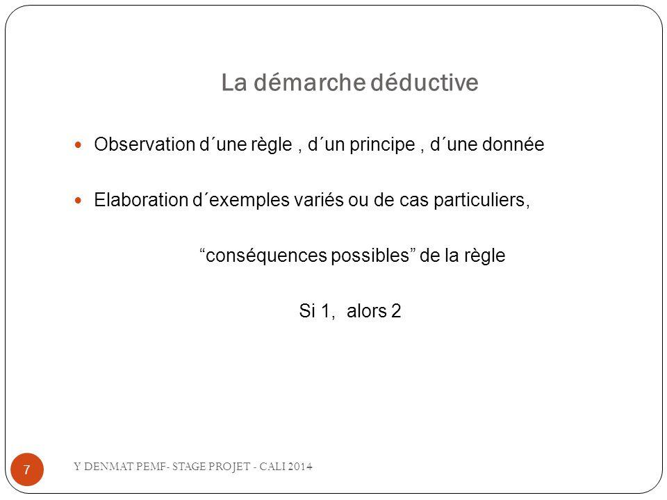 """La démarche déductive Observation d´une règle, d´un principe, d´une donnée Elaboration d´exemples variés ou de cas particuliers, """"conséquences possibl"""