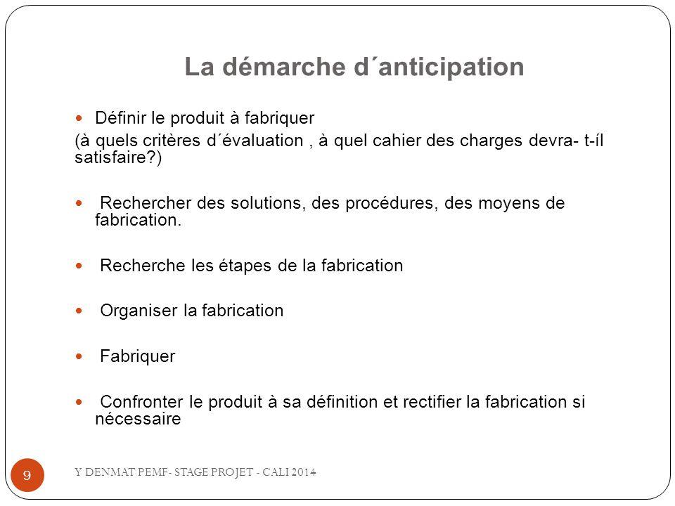 La démarche d´anticipation Définir le produit à fabriquer (à quels critères d´évaluation, à quel cahier des charges devra- t-íl satisfaire?) Recherche