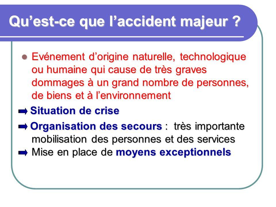 Qu'est-ce que l'accident majeur ? Evénement d'origine naturelle, technologique ou humaine qui cause de très graves dommages à un grand nombre de perso