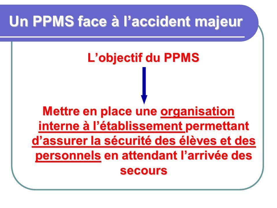 Un PPMS face à l'accident majeur L'objectif du PPMS Mettre en place une organisation interne à l'établissement permettant d'assurer la sécurité des élèves et des personnels en attendant l'arrivée des secours