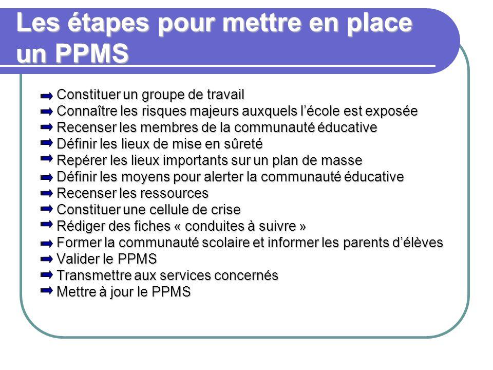 Les étapes pour mettre en place un PPMS Constituer un groupe de travail Connaître les risques majeurs auxquels l'école est exposée Recenser les membre