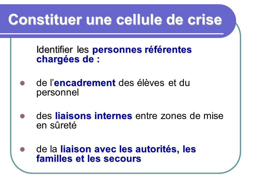Constituer une cellule de crise Identifier les personnes référentes chargées de : encadrement de l'encadrement des élèves et du personnel liaisons int