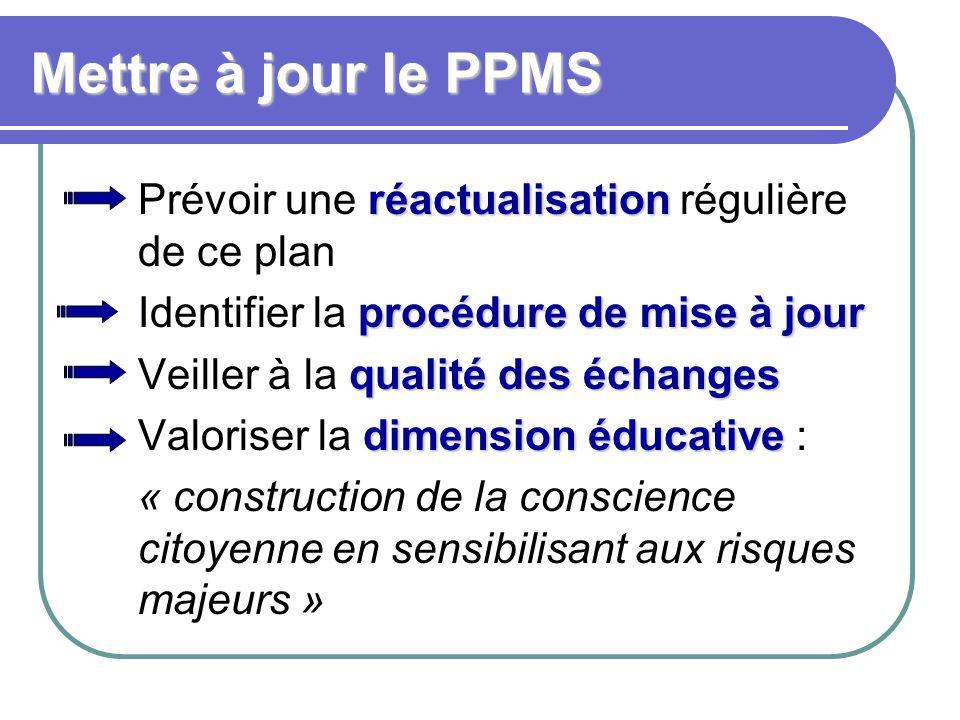Mettre à jour le PPMS réactualisation Prévoir une réactualisation régulière de ce plan procédure de mise à jour Identifier la procédure de mise à jour