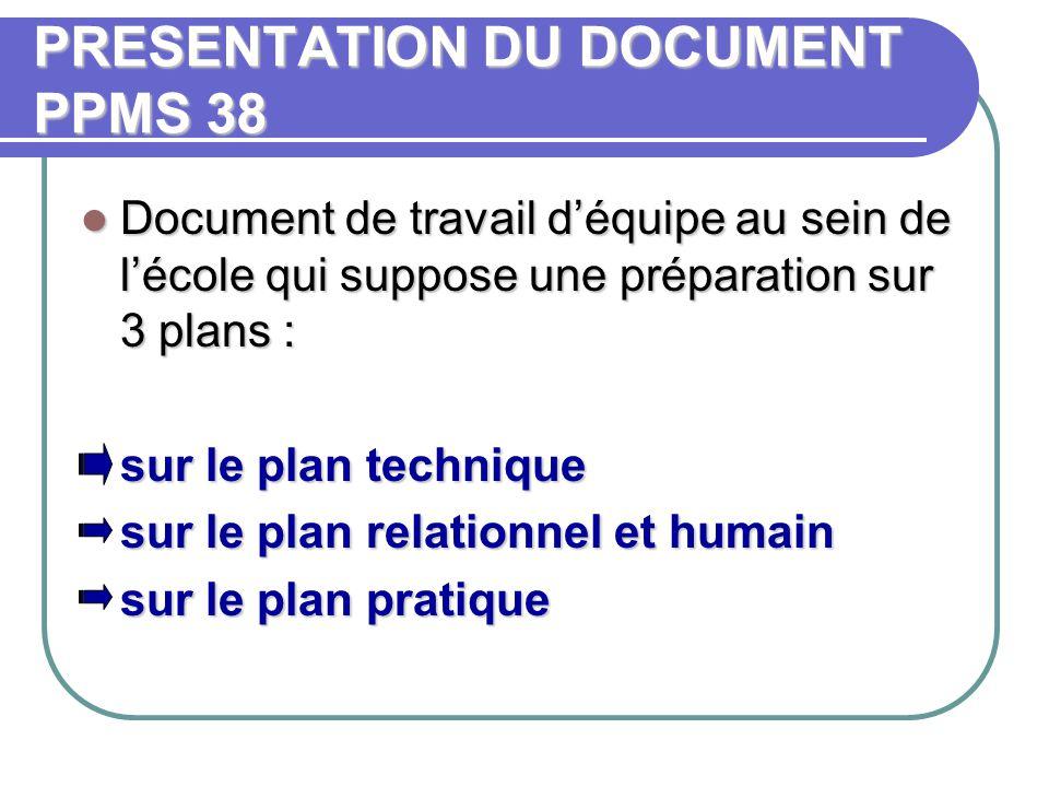 PRESENTATION DU DOCUMENT PPMS 38 Document de travail d'équipe au sein de l'école qui suppose une préparation sur 3 plans : Document de travail d'équip