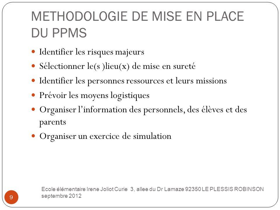 METHODOLOGIE DE MISE EN PLACE DU PPMS 9 Identifier les risques majeurs Sélectionner le(s )lieu(x) de mise en sureté Identifier les personnes ressource