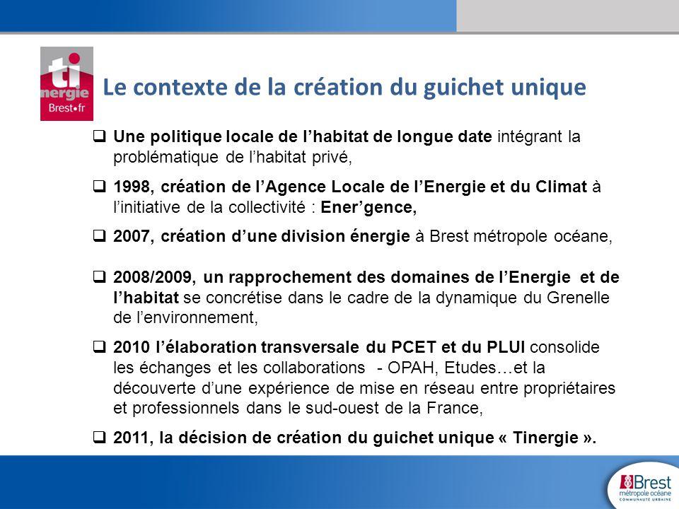 Le contexte de la création du guichet unique  Une politique locale de l'habitat de longue date intégrant la problématique de l'habitat privé,  1998,