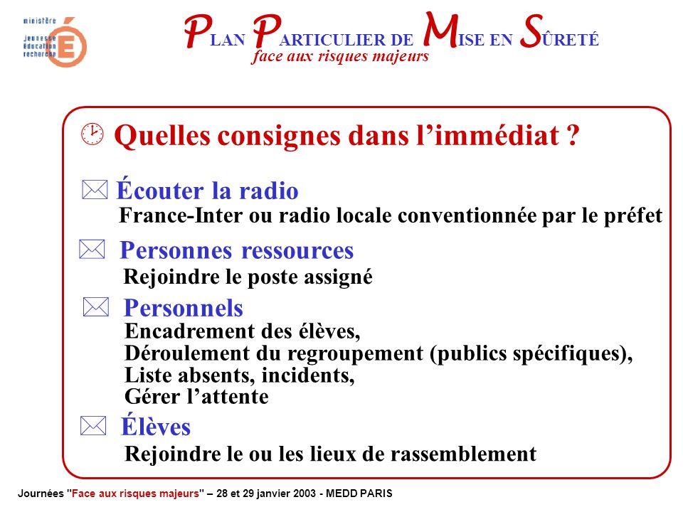 Journées Face aux risques majeurs – 28 et 29 janvier 2003 - MEDD PARIS P LAN P ARTICULIER DE M ISE EN S ÛRETÉ face aux risques majeurs  L'alerte déclenche immédiatement le PPMS Mise en place préalable Définir un mode interne d'alerte accident majeur Différent incendie pourquoi .